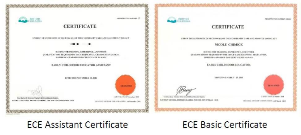SSC certificate 幼教