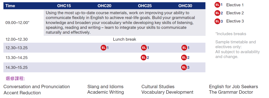 OHC 語言學校 小班教學 歐洲學生多-GLC鉅霖遊學