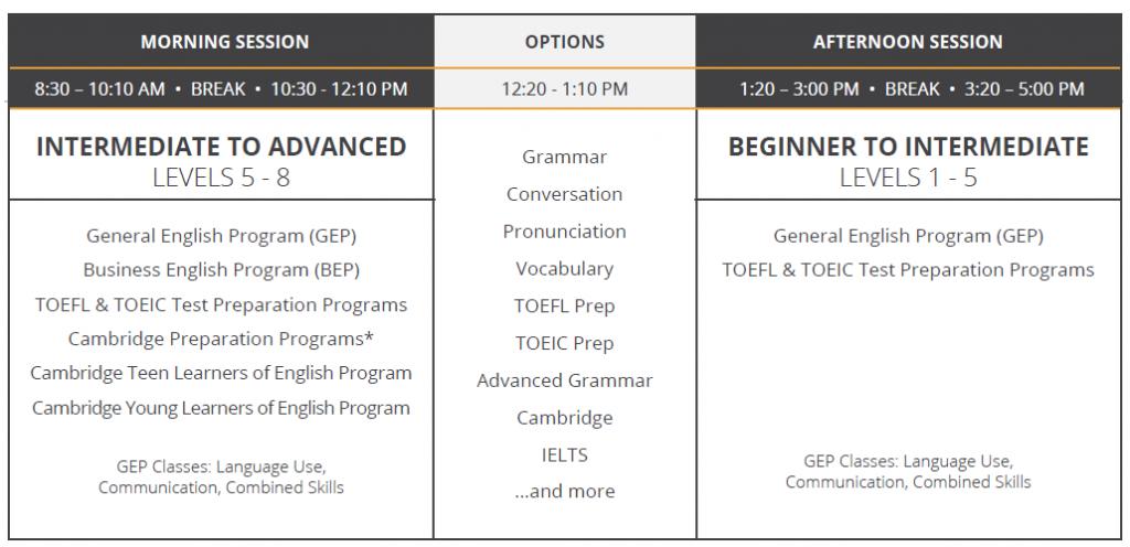 GV Global English centres hawaii programs