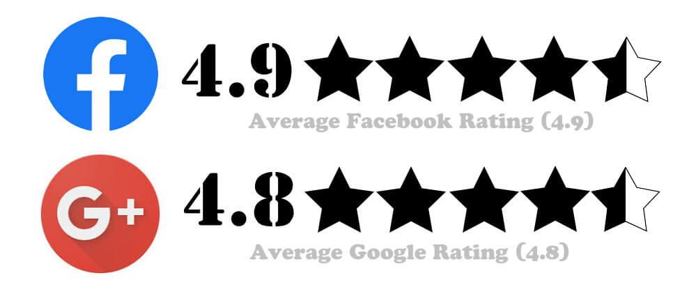 代辦推薦GLC 優質評價