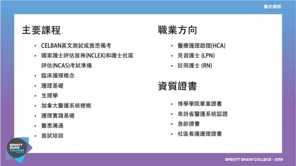 Registered Nurse course content 課程內容