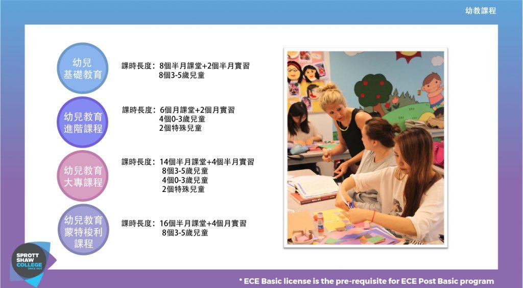 加拿大 ECE 幼教 課程內容