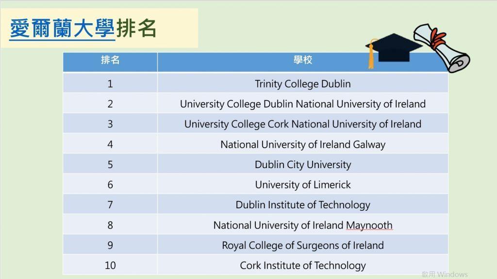 愛爾蘭Ireland大學研究所University QQI介紹 - GLC鉅霖留學