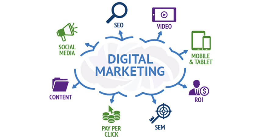 BCPNP digital marketing 數位行銷
